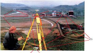 вынос в натуру границ участков и осей сооружений